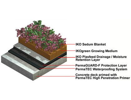 extensive-green-roof-diagram