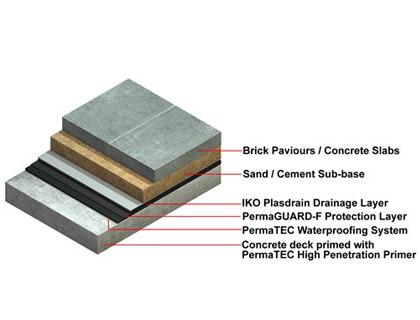 podium-deck-diagram